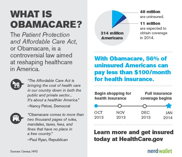How The Affordable Care Act Obamacare Affects You Health