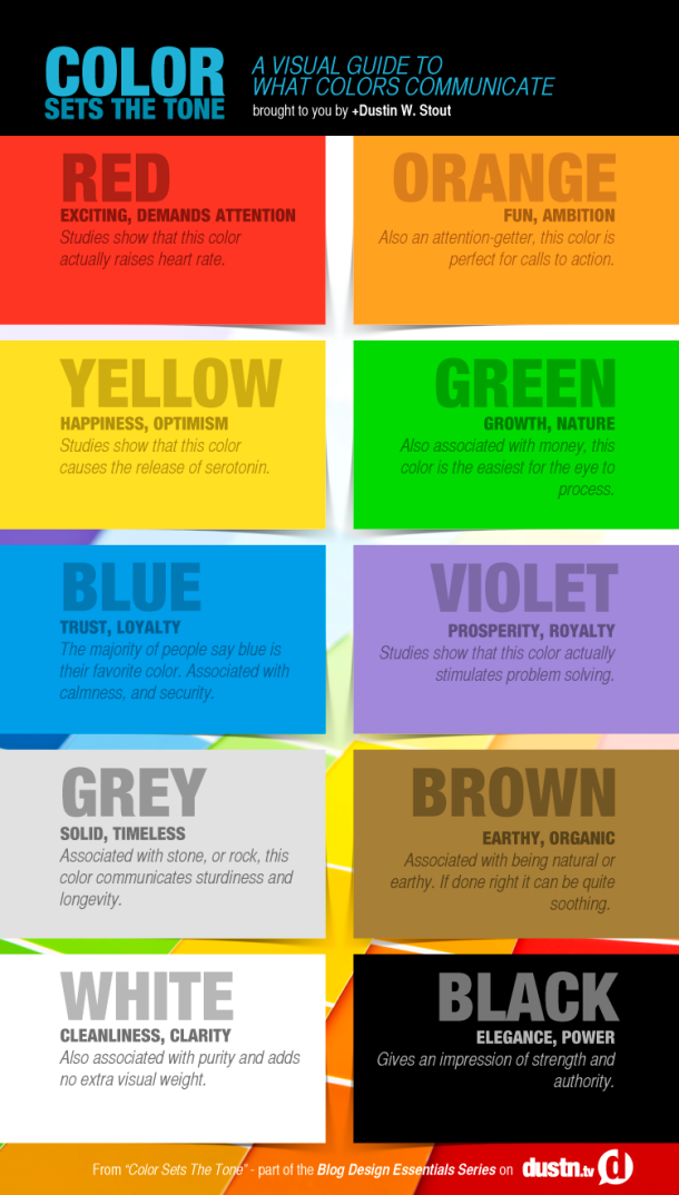 The essential guide to what colors communicate website