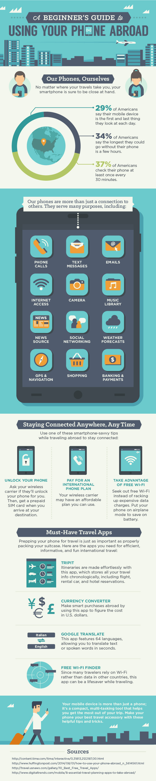 Travel tips for staying connected on your cell phone! #mobile #tips #travel #infographic www.1fungrltravels.com