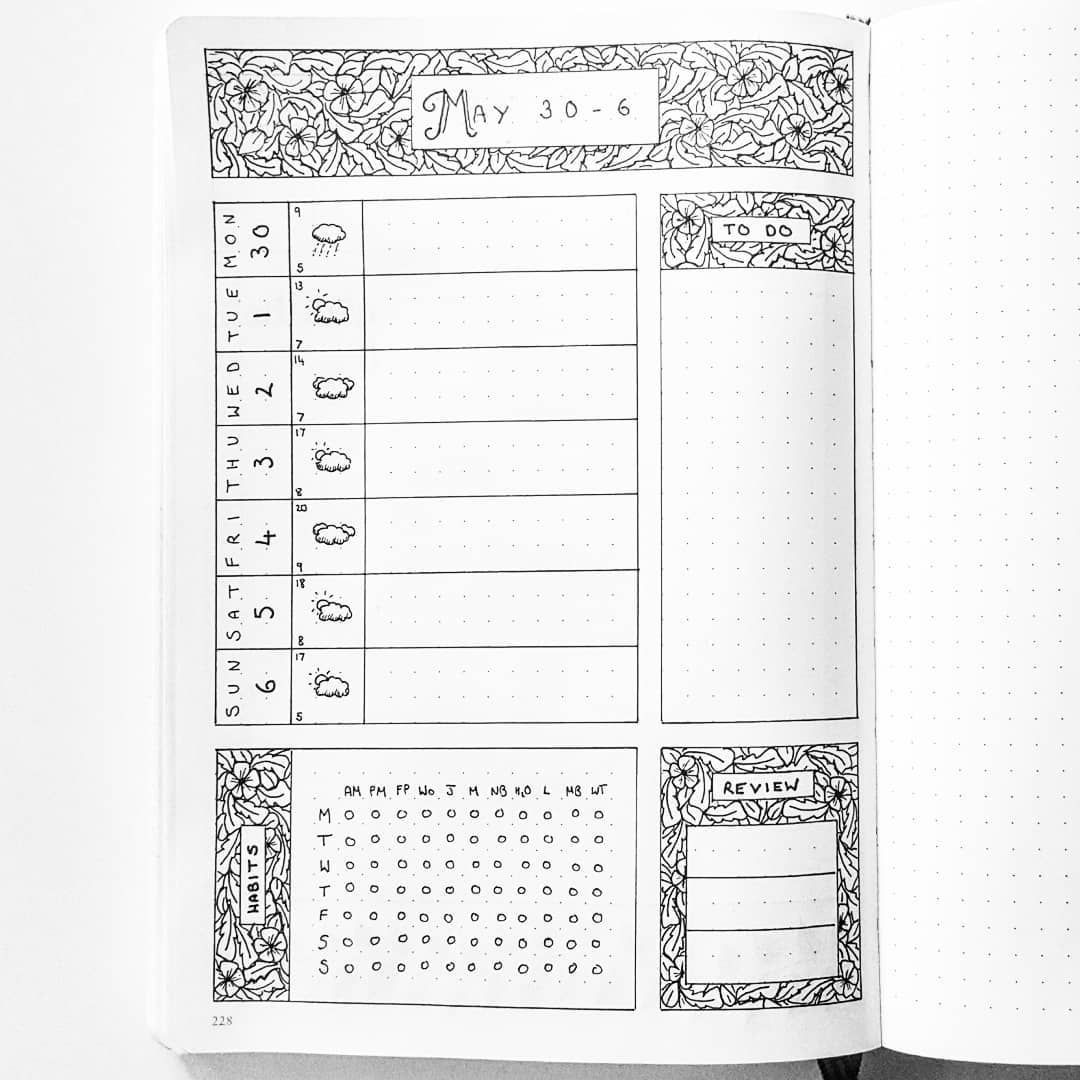 Bullet Journal Weekly Layout One Paged Weekly Layout