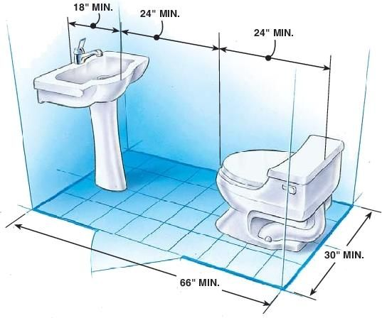 Small half bath dimensions click image to enlarge for Smallest powder room size