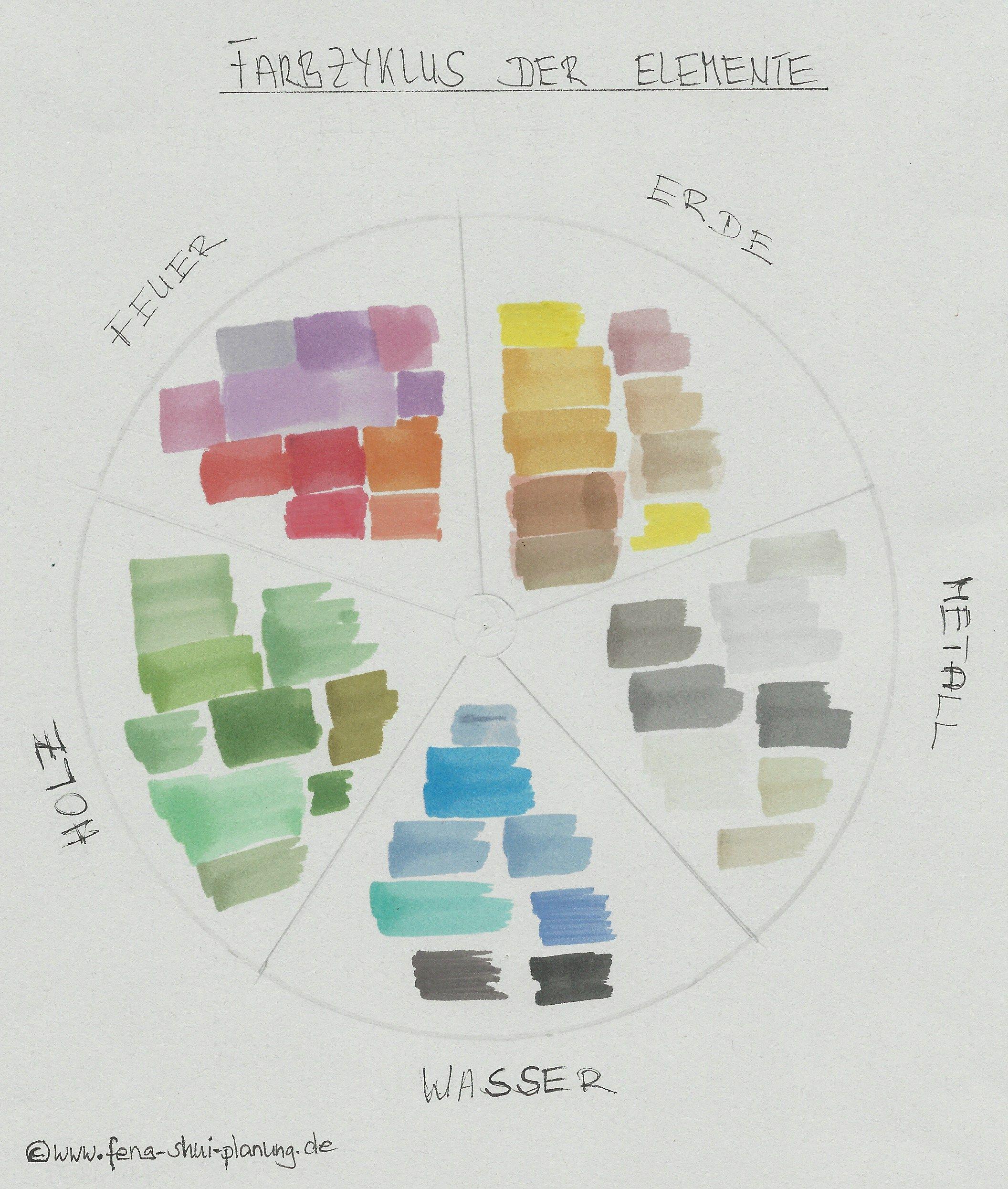 Farben Der 5 Elemente Feng Shui Feng Shui Farben Und