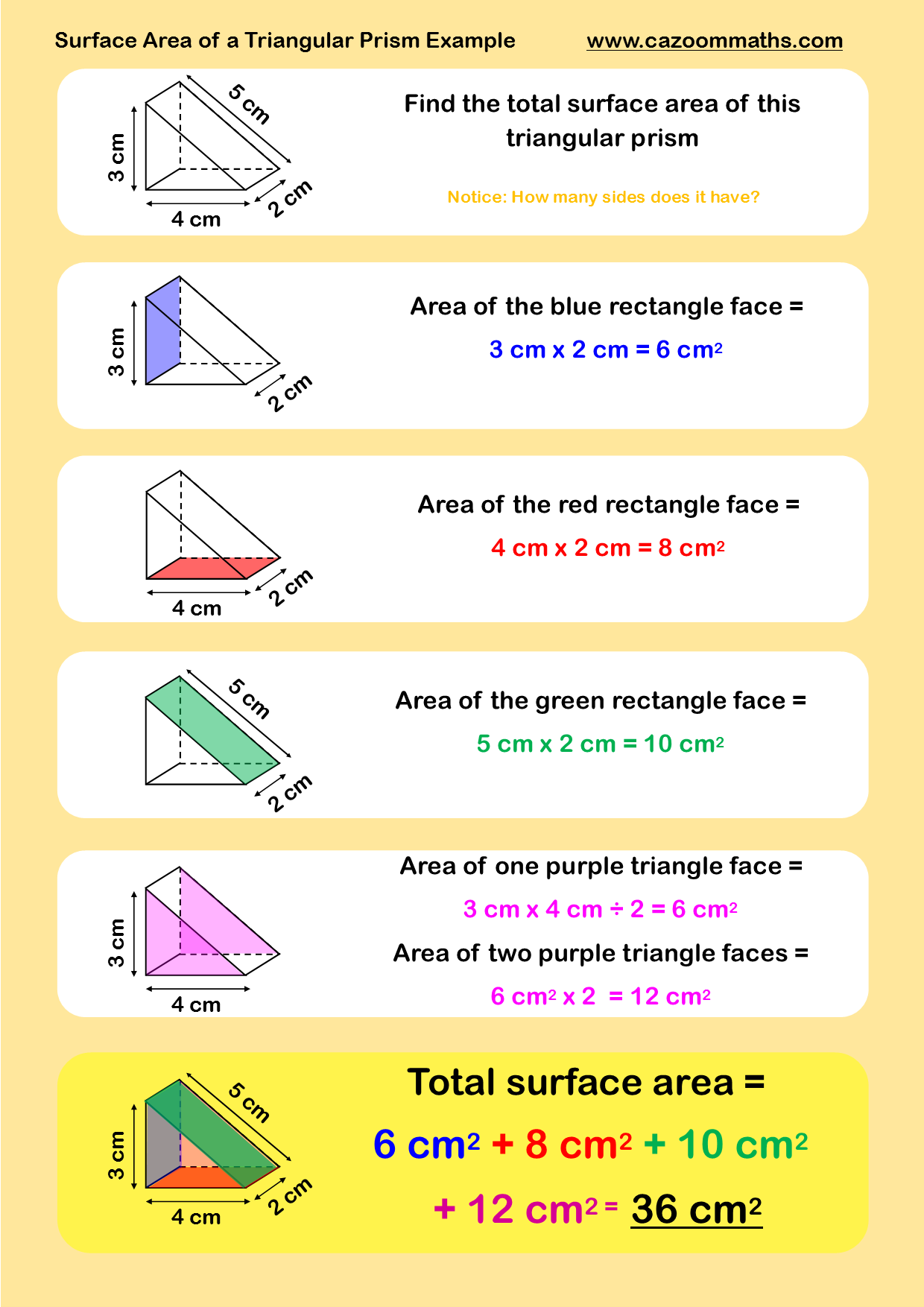 Surface Area of a Triangular Prism Example   Math practice worksheets [ 1754 x 1240 Pixel ]