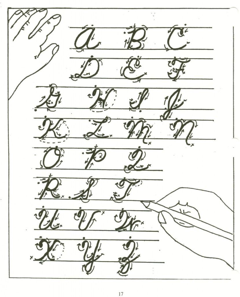 Worksheets Pinakatay Alphabet a to z cursive letters view zs handwriting handwriting