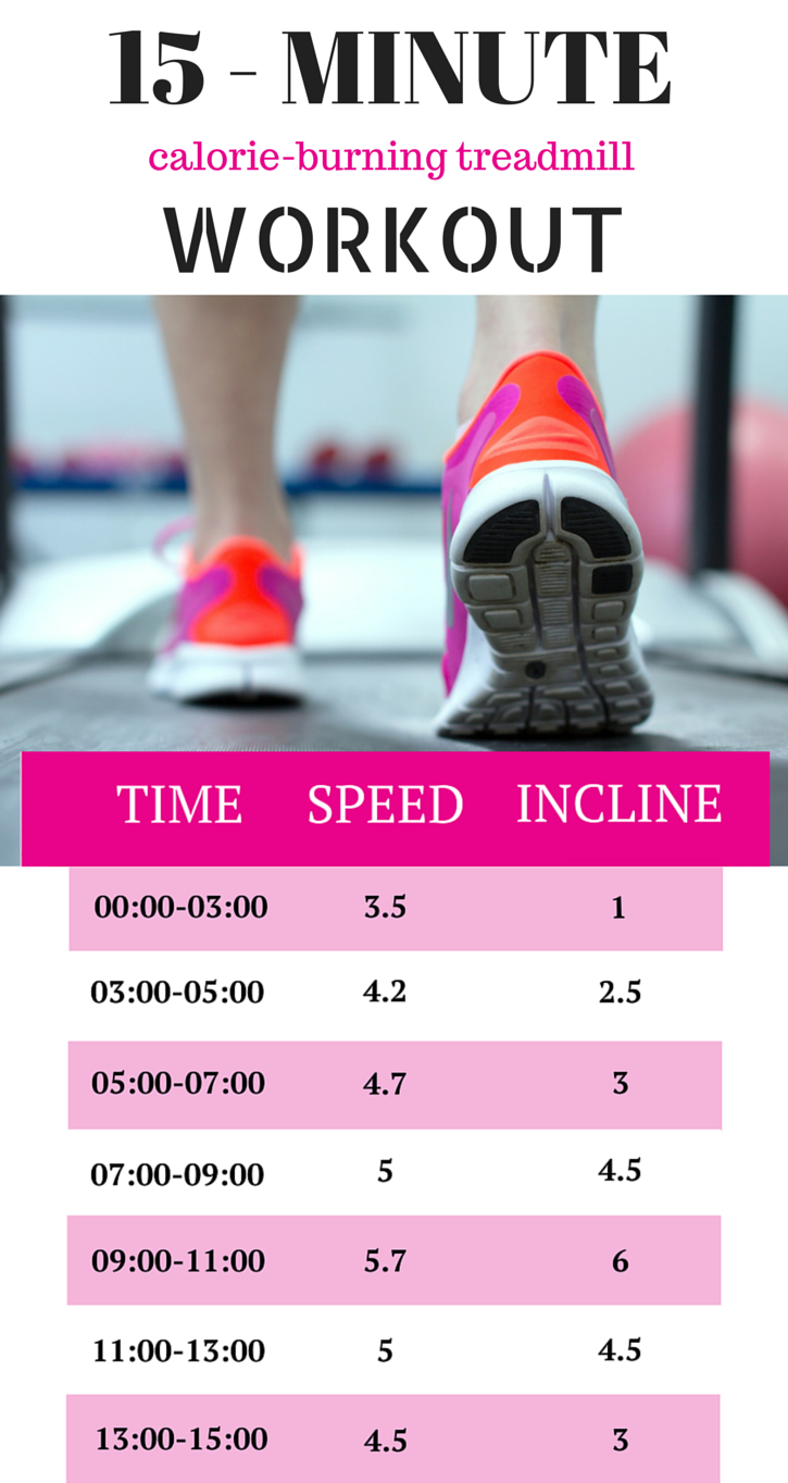 A 15-Minute, Calorie-Burning Treadmill Workout