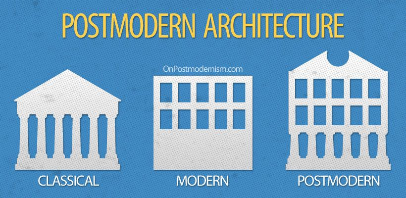 Modern Architecture Vs Postmodern Architecture postmodern architecture explained | after modernism | pinterest