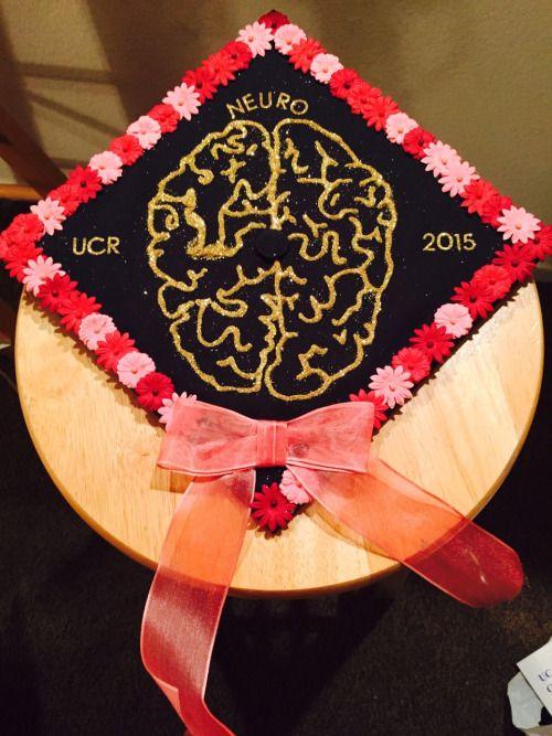Neuroscience Graduation Caps Google Search Story Of My