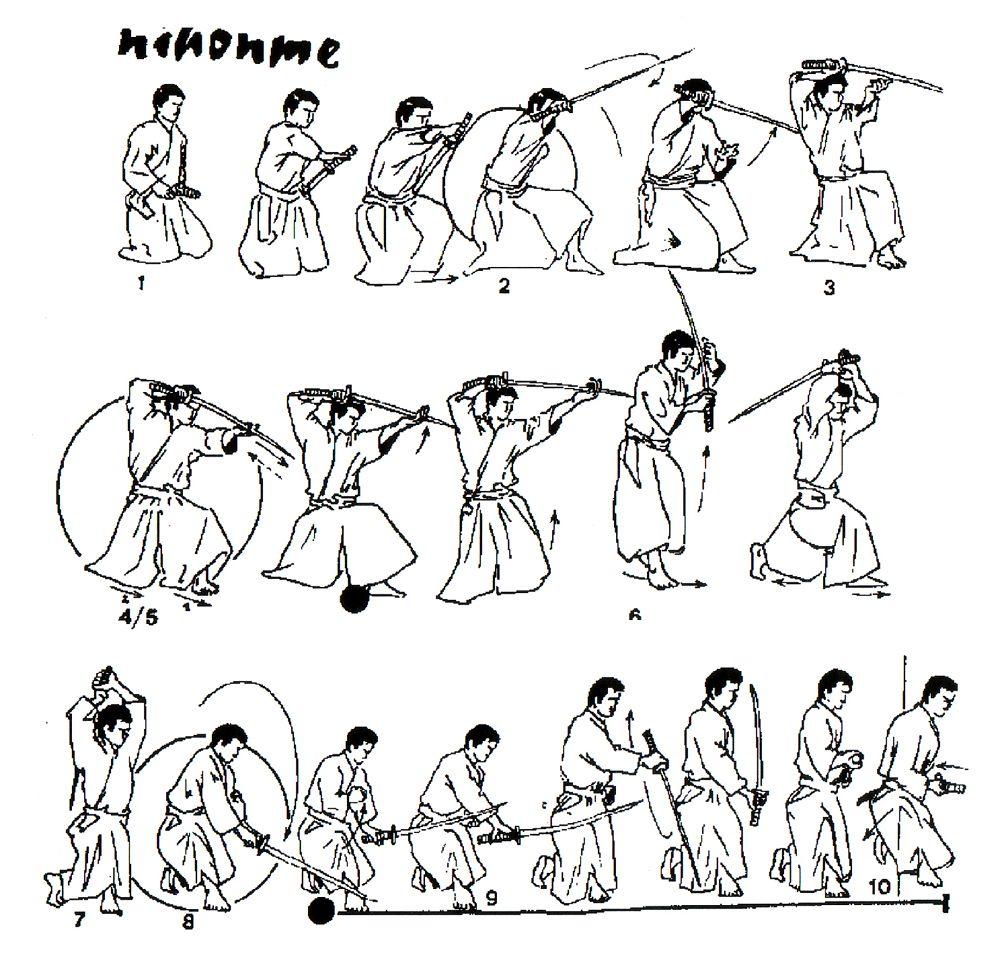 Kenjutsu Kata Nihonme Source Bunnyshock Blogspot