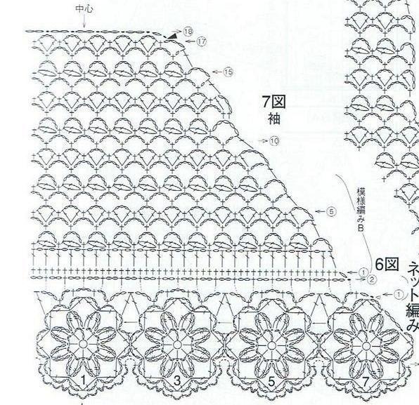 Pin von kolomiets auf Crochet 8: крючок, вязание