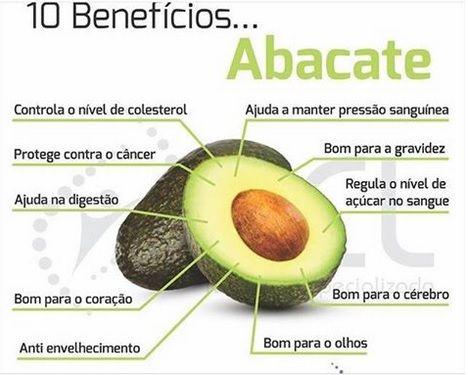 Para saber mais dicas entre: www.corpoesbelto.com.br