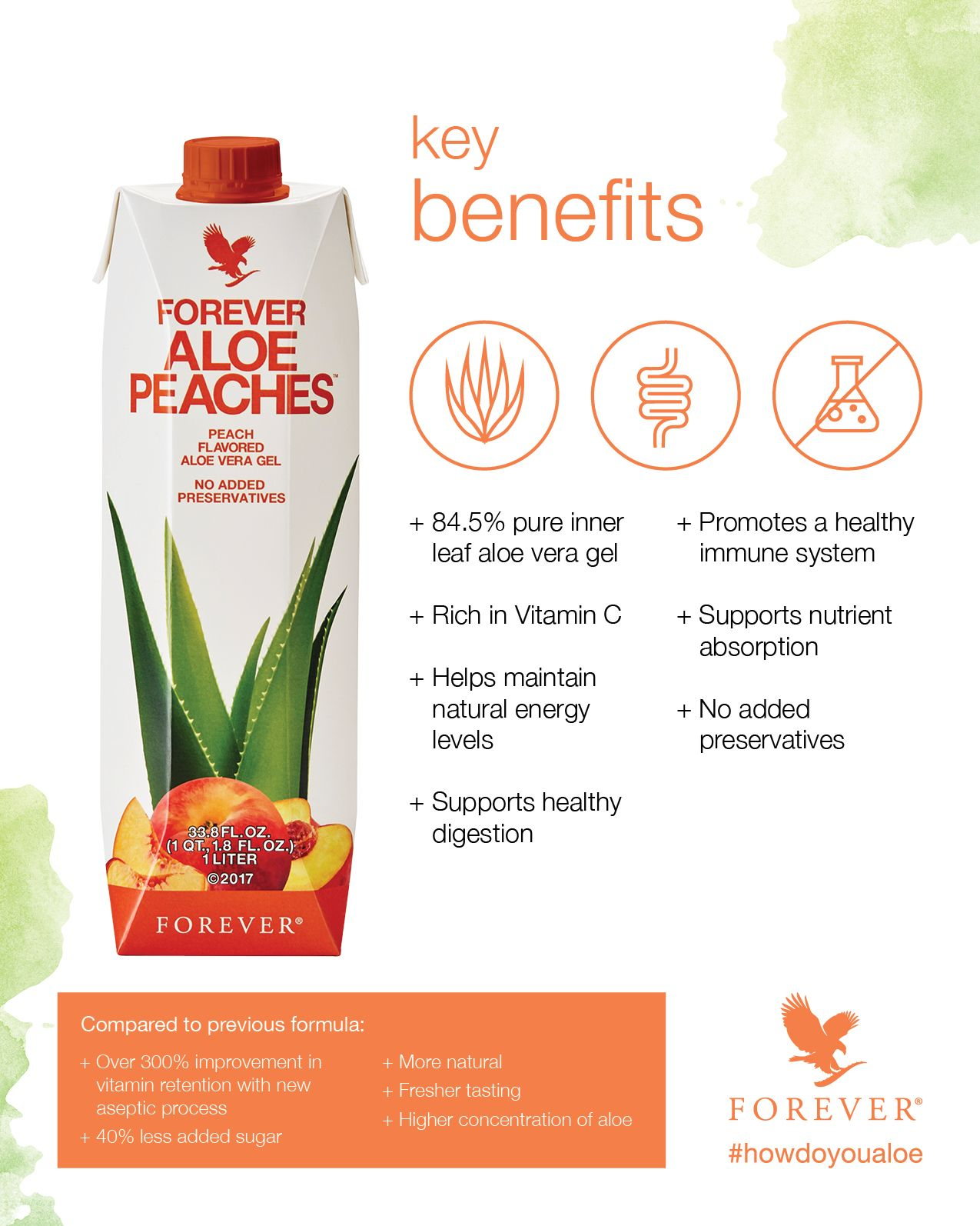 Discover The Benefits Of Forever Aloe Peaches Howdoyoualoe