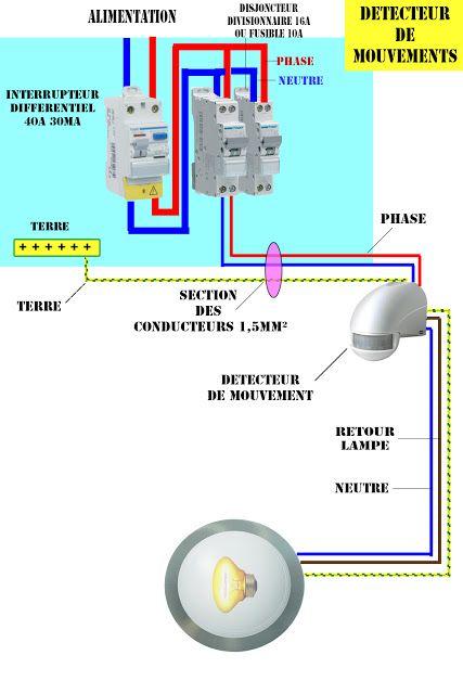 Le blog-Travaux maison pour tous Schéma électrique du détecteur de - Plan Electrique Salle De Bain