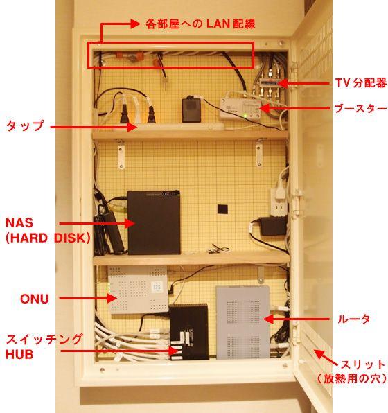 情報分電盤 弱電盤 の設置検討 スウェーデンハウスで学ぶマイホーム