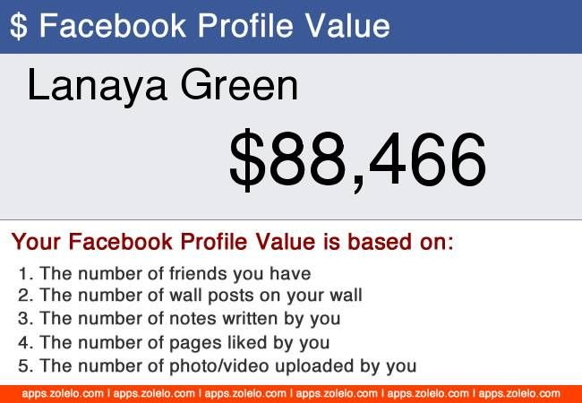 Find your Facebook profile value.