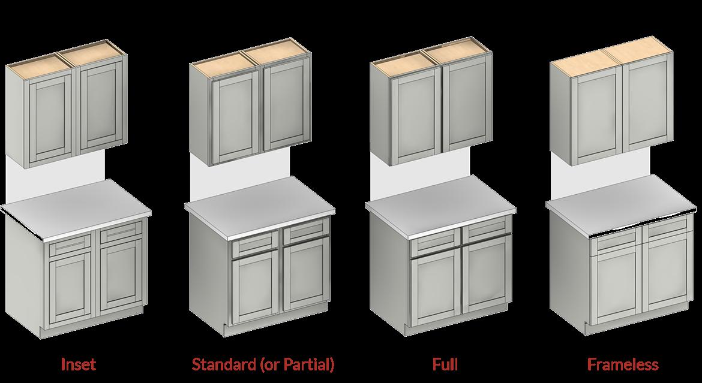 Types of Overlays on Framed vs Frameless Cabinets ...