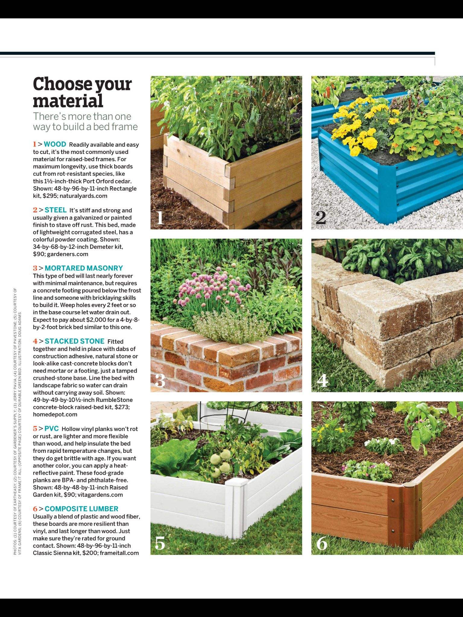 Building Raised Garden Beds With Images Building Raised Garden