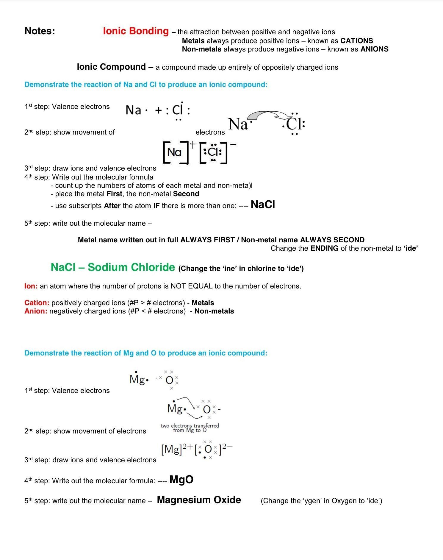 Atoms And Ions Worksheet Ionic Bonding Note November 14