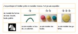 la pâte à modeler en maternelle : progression, brevets, fiches de suivi ... | Pate a modeler ...