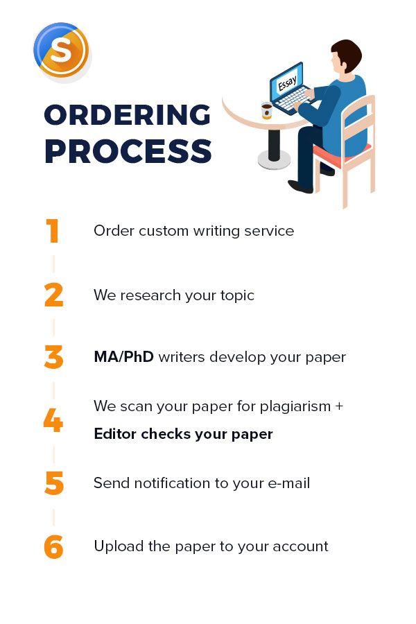 Buy essays online cheap uk