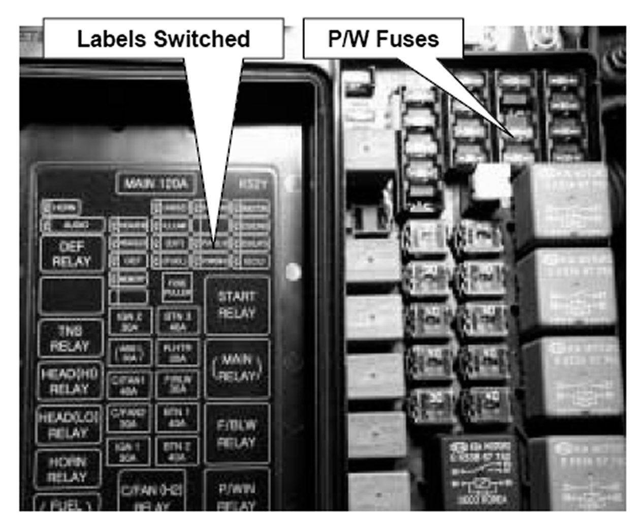 2009 kia sedona fuse box diagram - fuse.tud-service.de   fuse box, kia  sedona, kia  pinterest