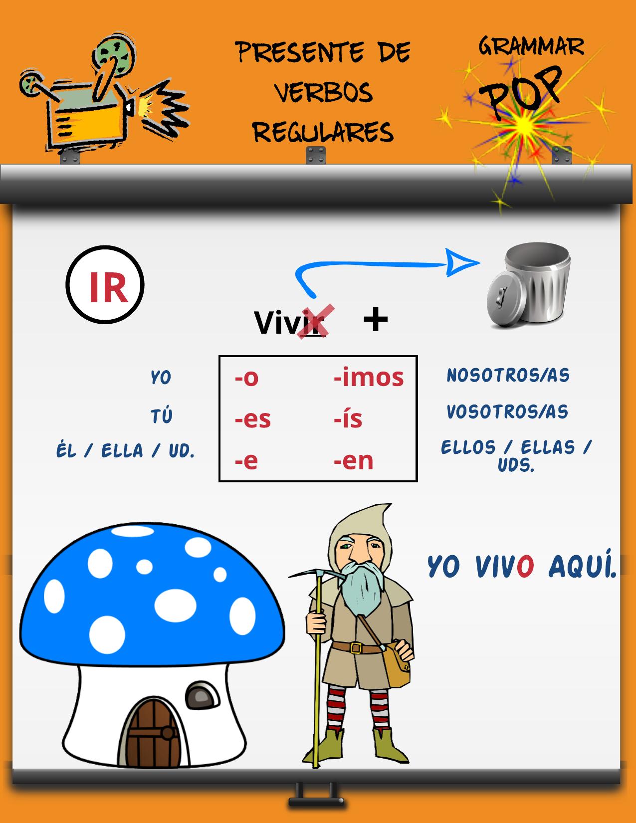 Free Presentation On How To Teach Present Tense Ir Verbs