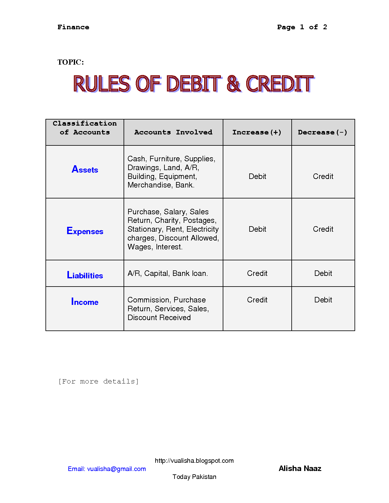 Debit And Credit Cheat Sheet