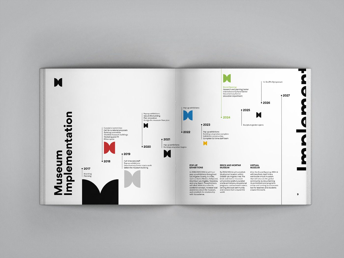 Museum of Humanity on Behance Brand guidelines template