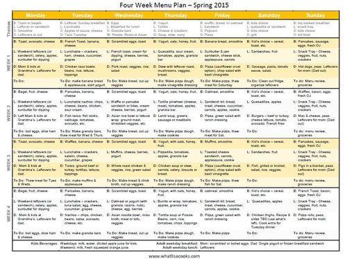 My Complete Menu Plan For Four Weeks! Menu planning, Menu and Meals