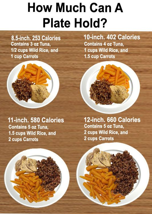 how to get the right portion size