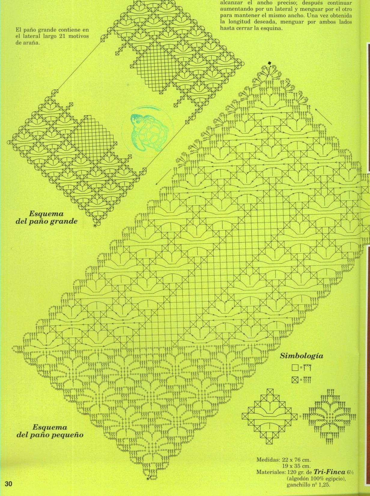Spider Web Table Runner | Crochet | Pinterest | Tischdecken und Häkeln