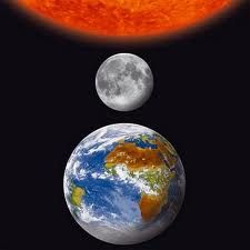 Dios Tu Sol Ilumina Mi Luna: Estados de Animo