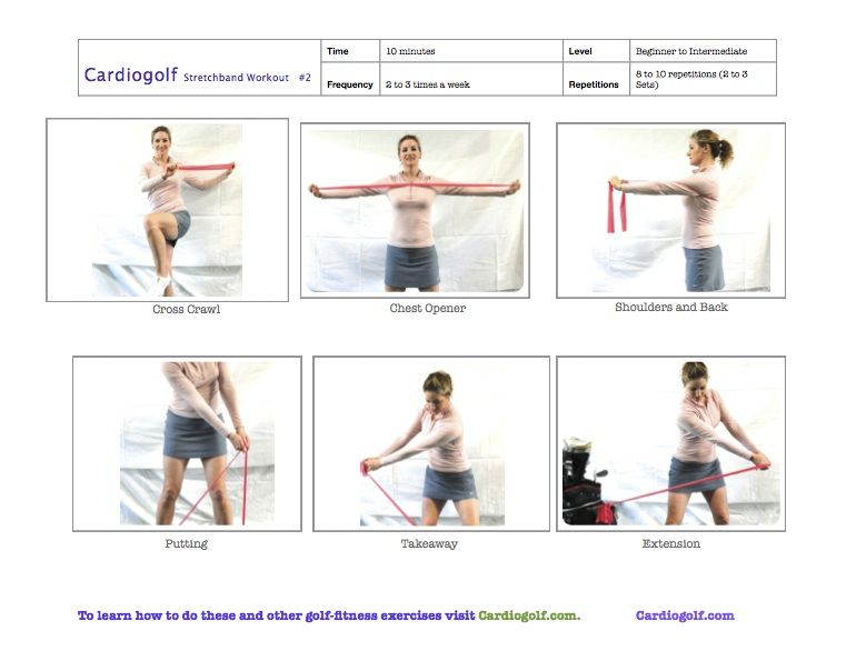 Is Golf Exercise Bands Right For You?