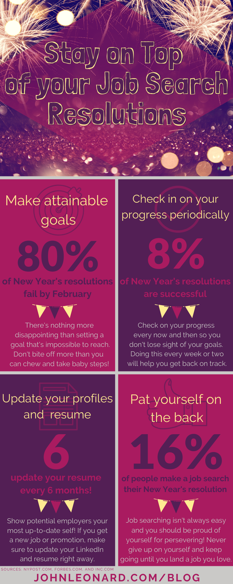 Stay on Top of Your Job Search Resolutions (Infographic