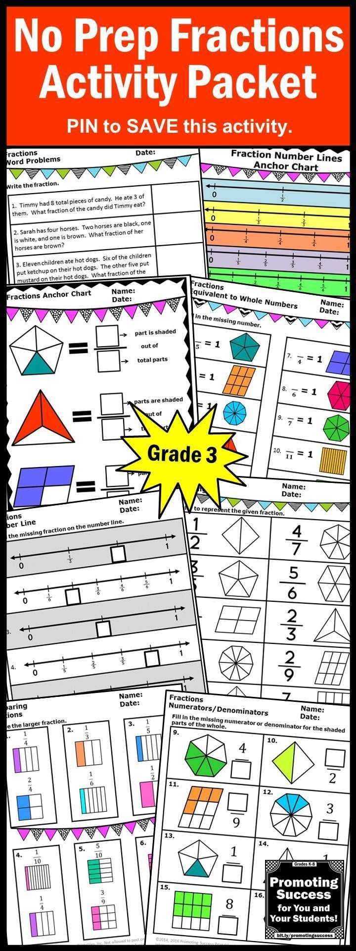 Fractions On A Number Line Visual Models Worksheets 3rd Grade Math Review Number Line 3rd Grade Math Math Review