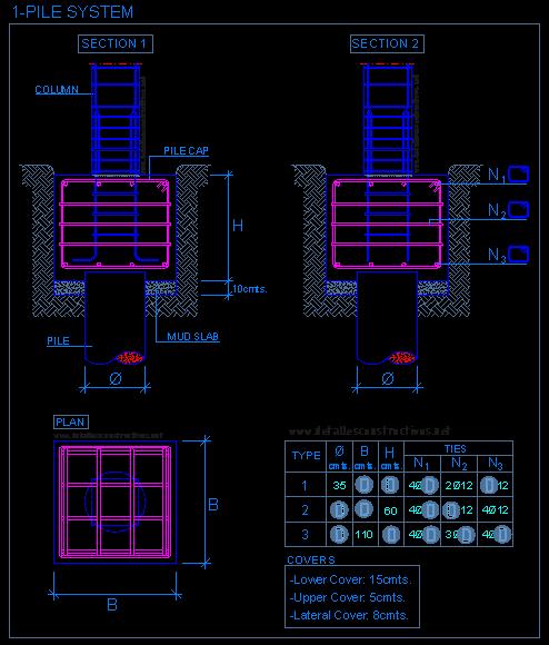 Pile cap for 1 pile | detallesconstructivos net | Foundation