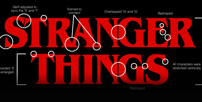 Stranger Things Logo: From Type to Title | Stranger things ...