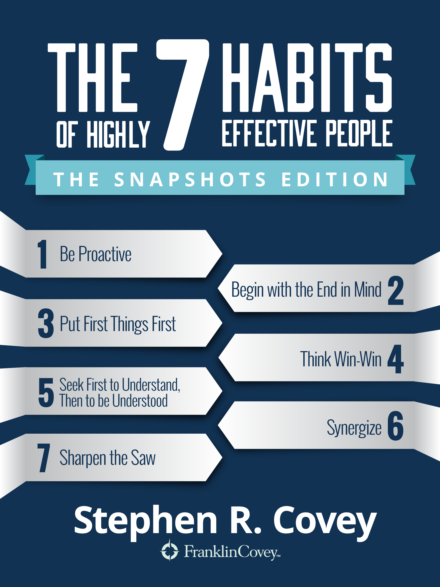 The 7 Habits Of Highly Effective People The Snapshots