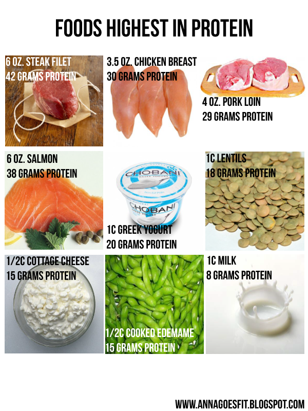 Best Foods To Get Lean And Ripped