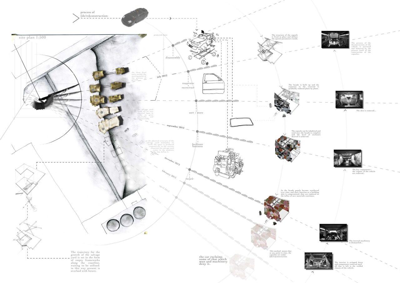 Emma Blackledge Diagram Architecture Architecture Presentation Architecture Mapping