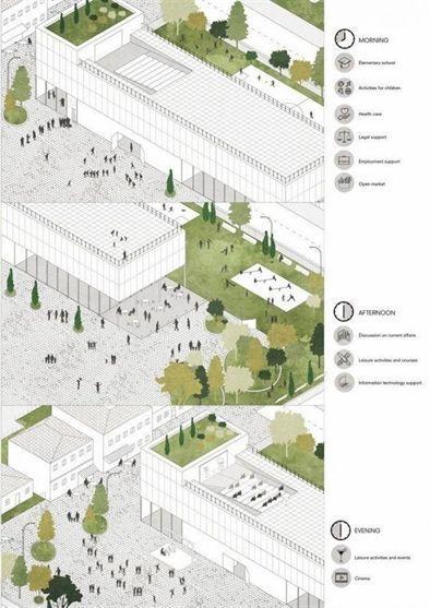Pinterest Landscape Architecture Design Landscape Design Plans Architecture Presentation