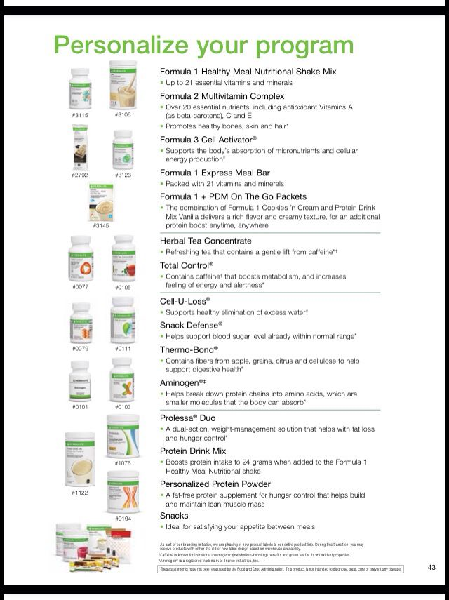 It's just a graphic of Punchy Herbalife Total Control Nutrition Label