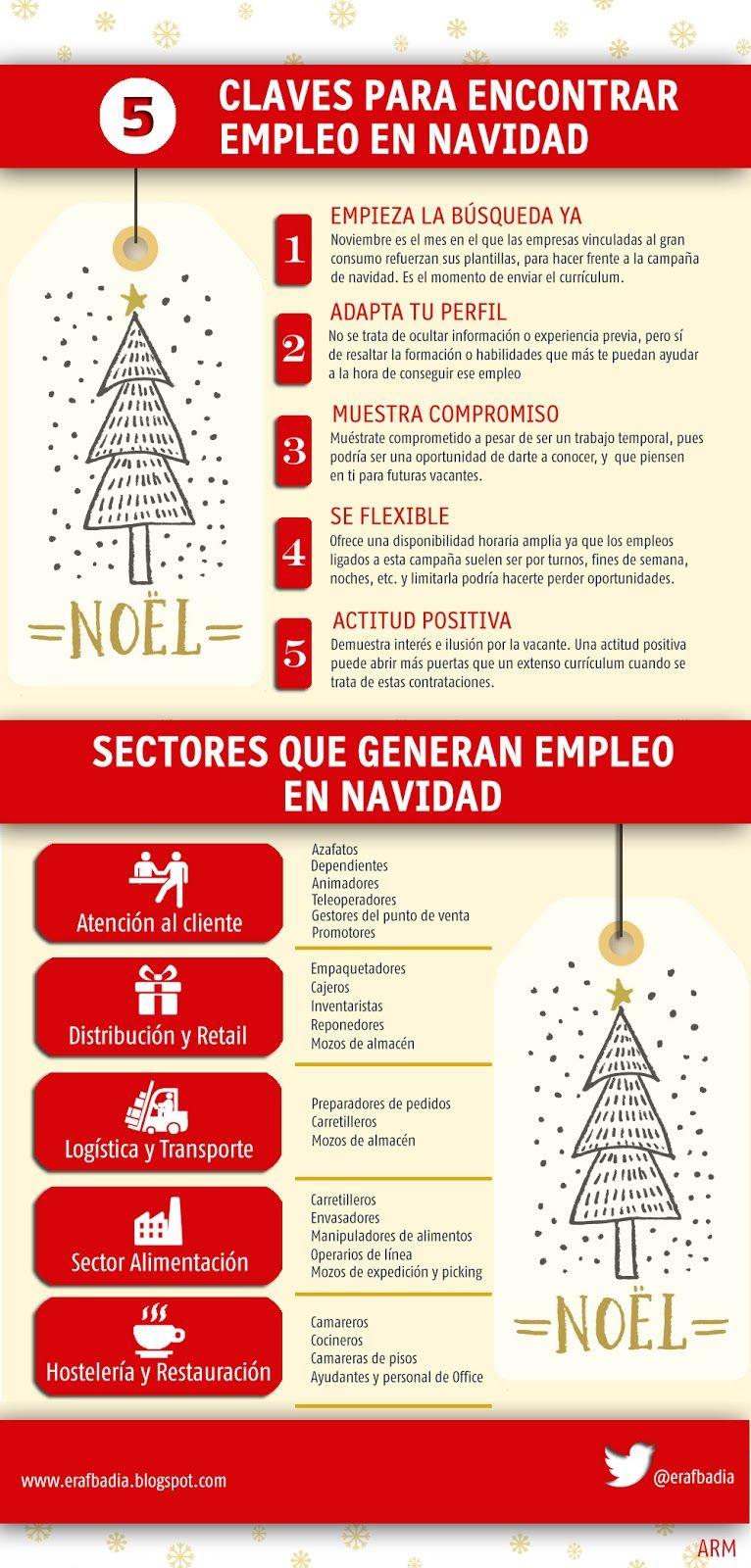 Único Reanudar La Lista De Habilidades Para El Servicio Al Cliente ...