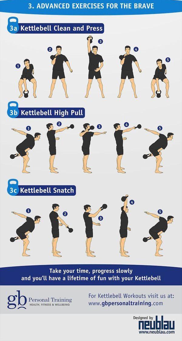 Kettlebell Training Guide From Beginner to Advance | Kettlebell training,  Kettlebell, Kettlebell workout