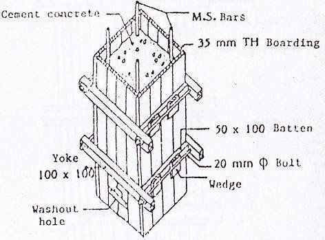 Details of timber formwork for square or rectangular RCC