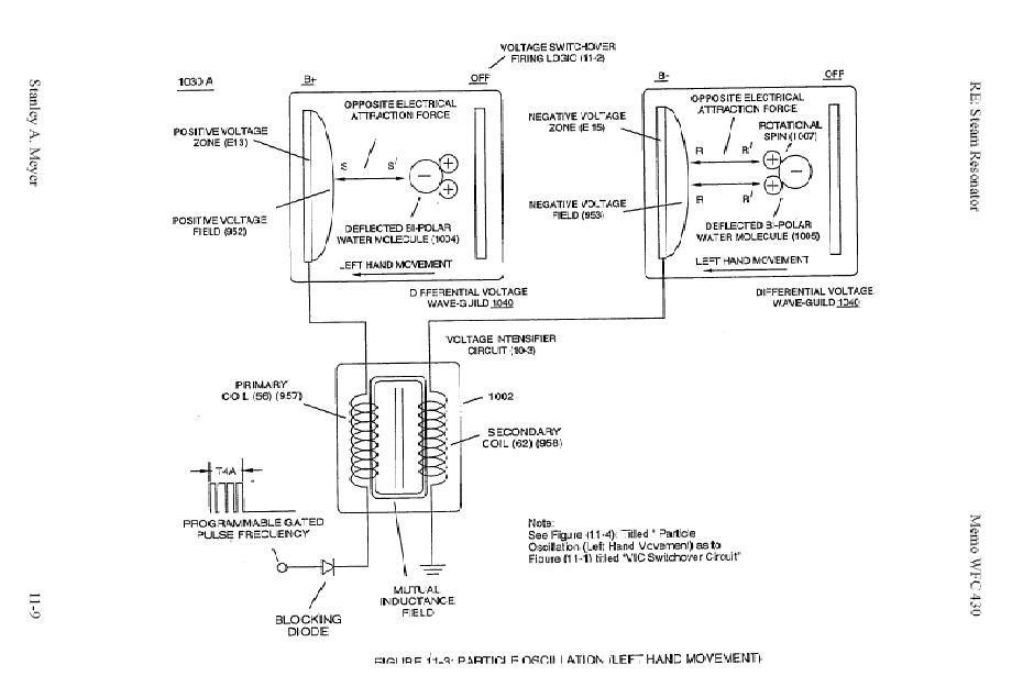 Stanley Meyer Explained Page 33 Fotografias Digitales Generador De Hidrogeno Generadores