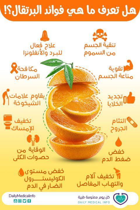 فوائد البرتقال Health Fitness Food Health Facts Fitness Health Fitness Nutrition