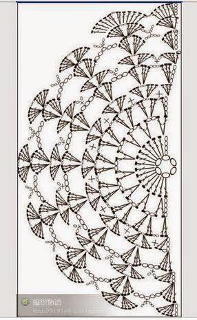 Ventagli Uncinetto 8 Ventagli Ganchillo Patrones De Chal E Croché