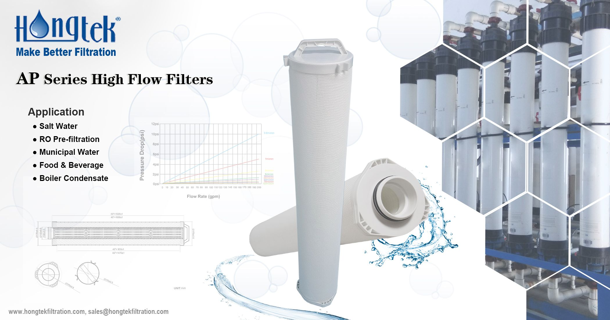 Hongtek Ap Series High Flow Filter Cartridges Are Manufactured With Absolute Rated Pp Media Achieving 99 98 Beta 5000 Efficiency At Their Stated Micron Size