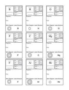 Periodic table basics worksheet answer key quimica pinterest periodic table basics worksheet answer key urtaz Choice Image