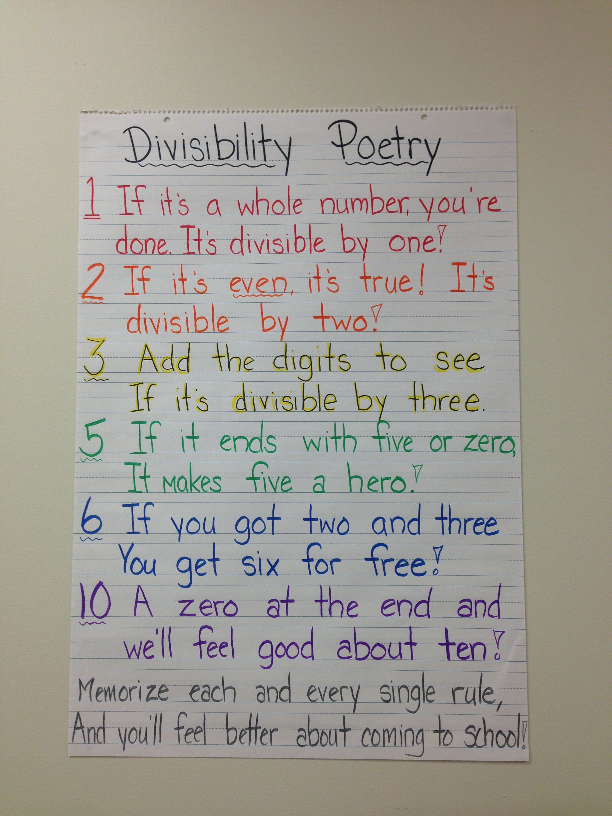 Start learning divisibility today and be a master when